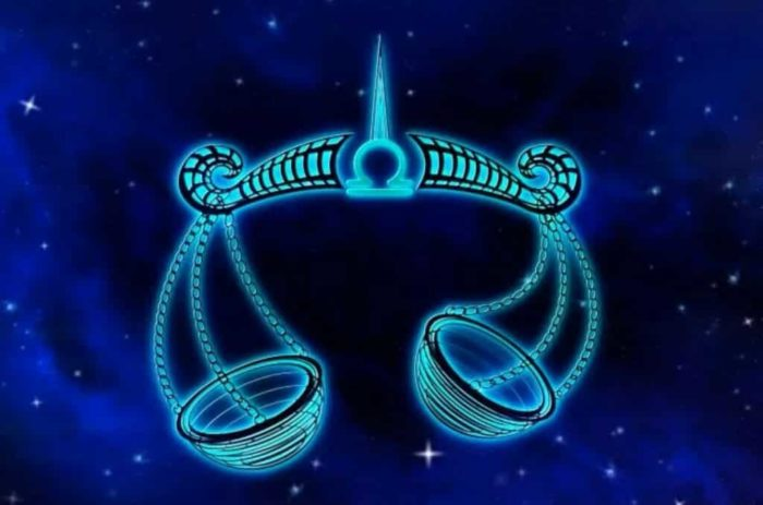 Подбираем обереги и талисманы по знаку зодиака